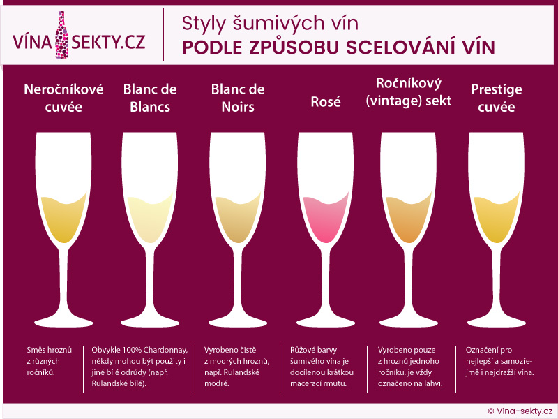 webslide_styly_sumivych_vin_2_800x600px